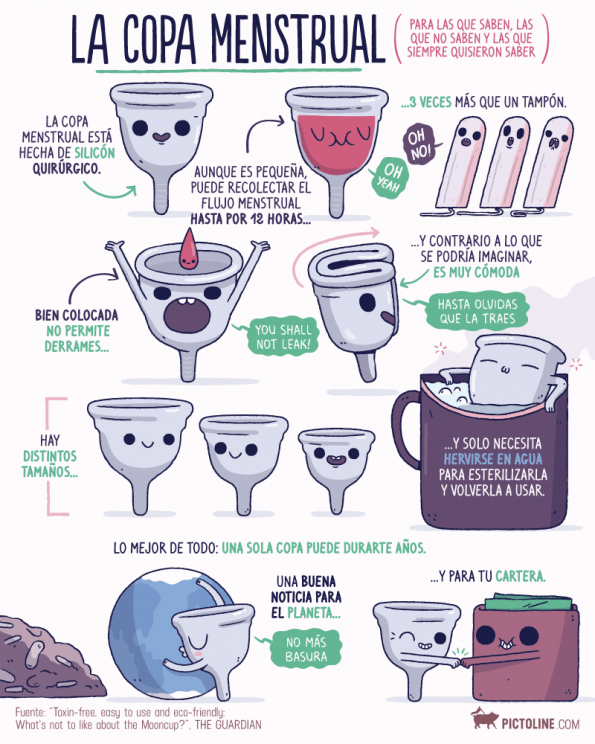 copa menstrual_pictoline