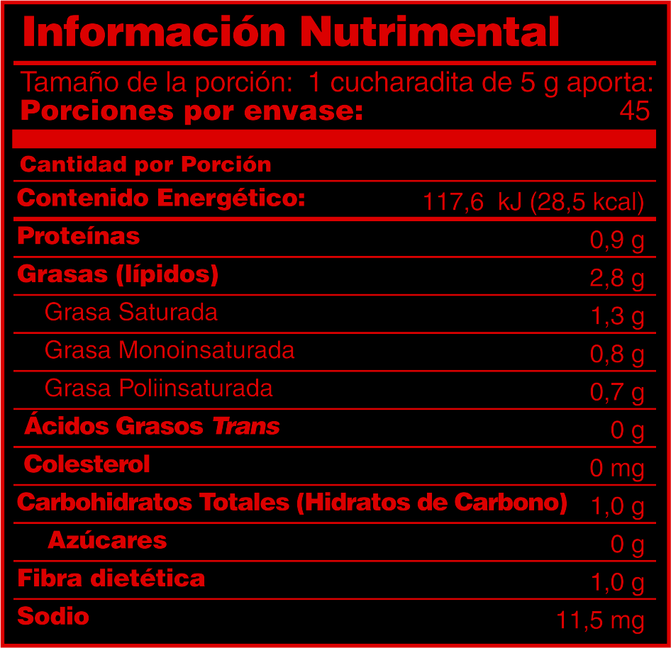 Tabla nutrimental Salsa 225 g
